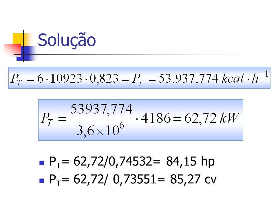 Solução PT= 62,72/0,74532= 84,15 hp PT= 62,72/ 0,73551= 85,27 cv