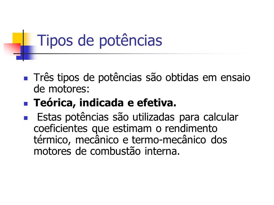 Tipos de potências Três tipos de potências são obtidas em ensaio de motores: Teórica, indicada e efetiva.