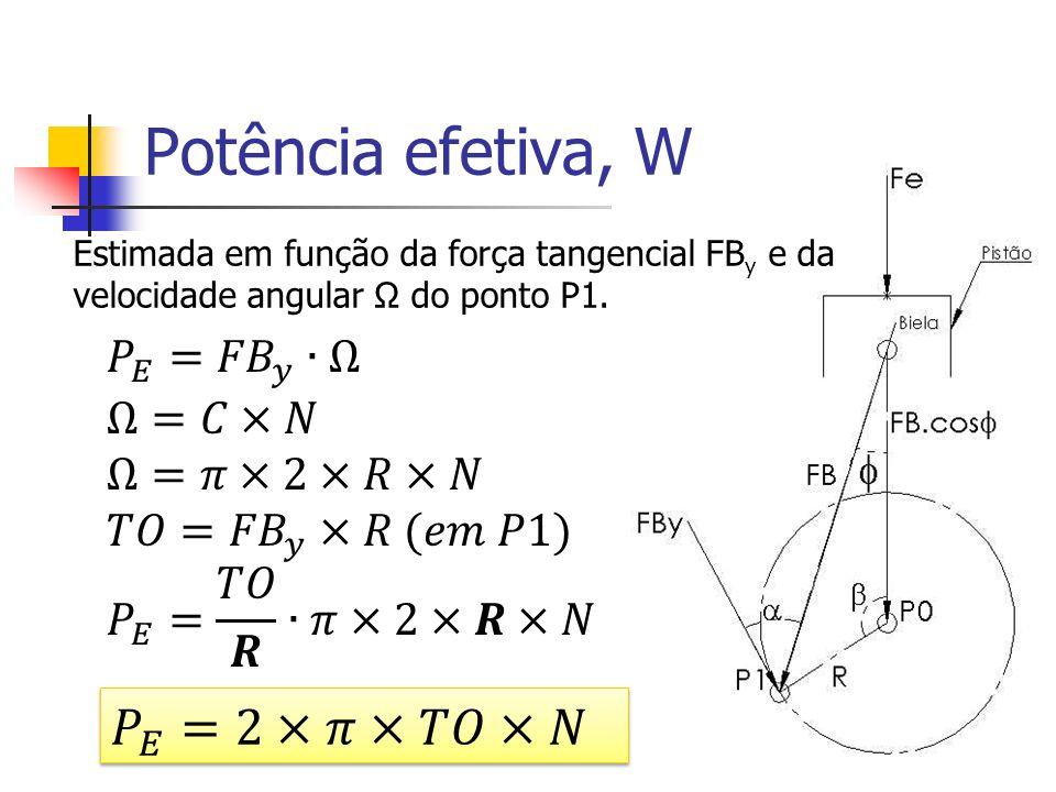Potência efetiva, W 𝑃 𝐸 =2×𝜋×𝑇𝑂×𝑁