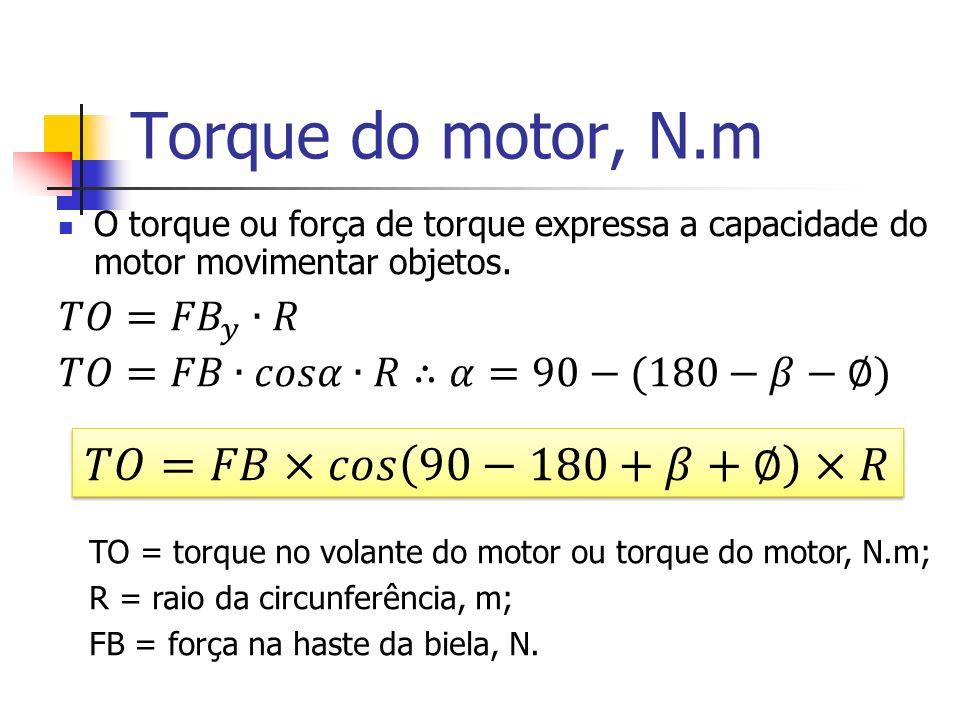 Torque do motor, N.m 𝑇𝑂=𝐹𝐵×𝑐𝑜𝑠 90−180+𝛽+∅ ×𝑅 𝑇𝑂= 𝐹𝐵 𝑦 ∙𝑅