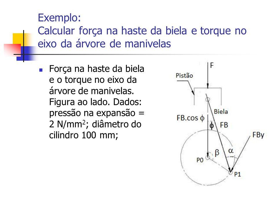 Exemplo: Calcular força na haste da biela e torque no eixo da árvore de manivelas
