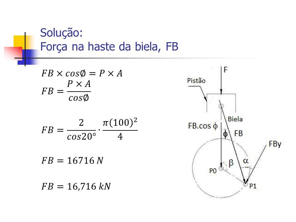 Solução: Força na haste da biela, FB