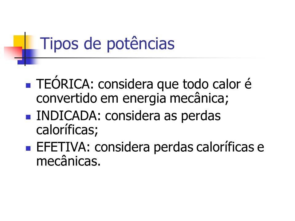 Tipos de potências TEÓRICA: considera que todo calor é convertido em energia mecânica; INDICADA: considera as perdas caloríficas;