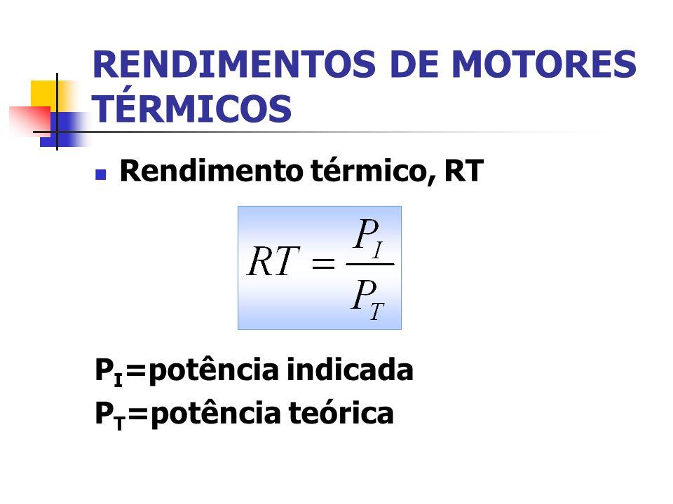 RENDIMENTOS DE MOTORES TÉRMICOS