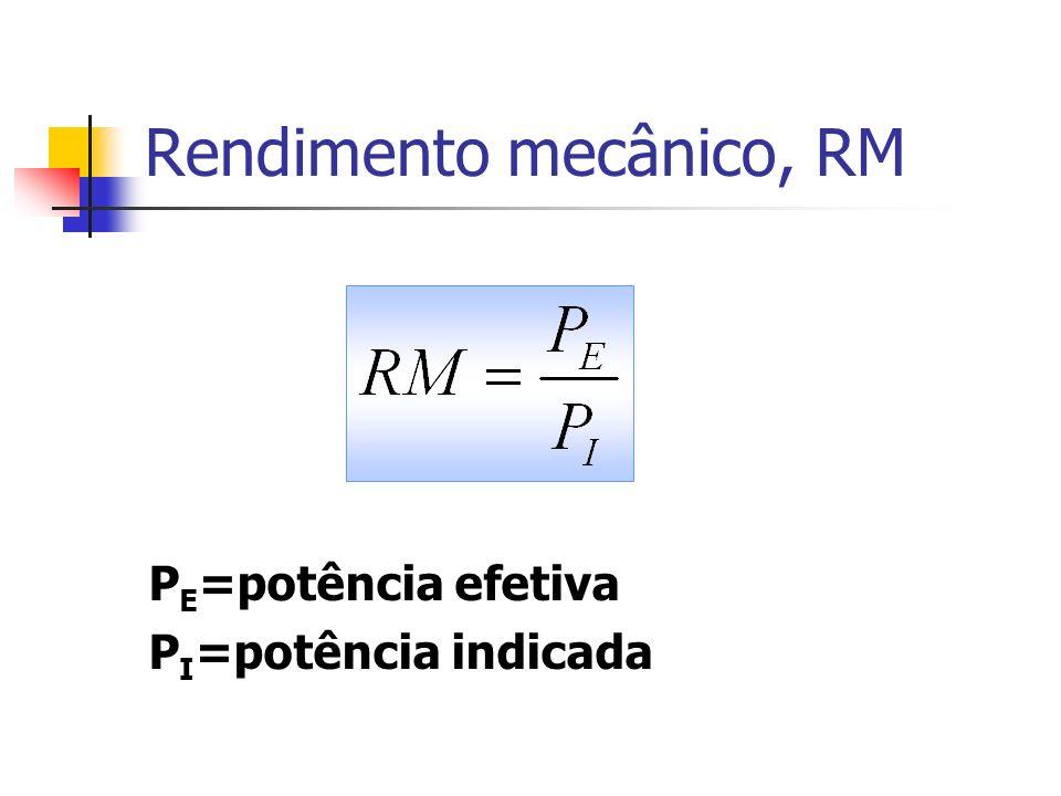 Rendimento mecânico, RM