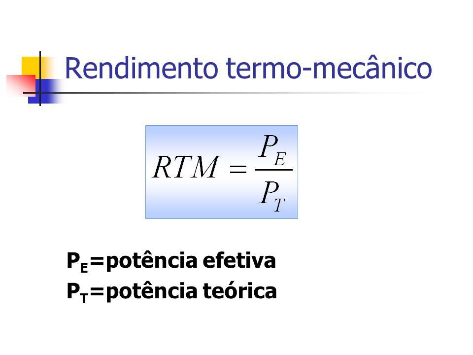 Rendimento termo-mecânico