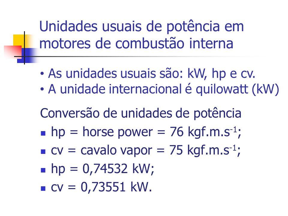 Unidades usuais de potência em motores de combustão interna