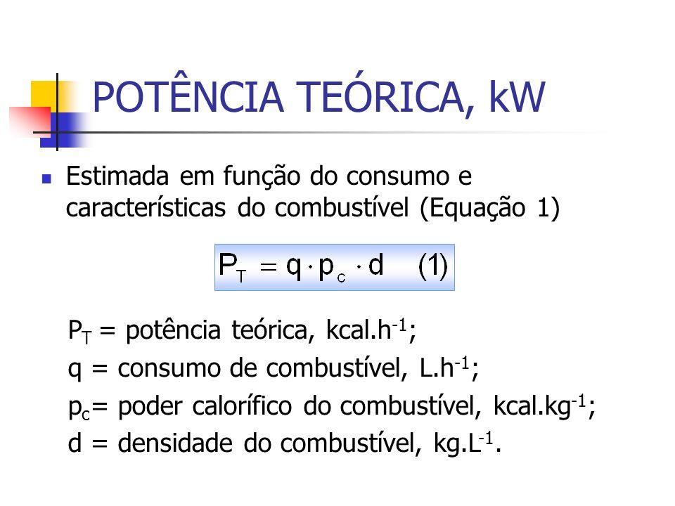 POTÊNCIA TEÓRICA, kW Estimada em função do consumo e características do combustível (Equação 1) PT = potência teórica, kcal.h-1;