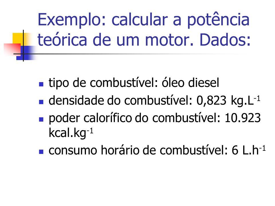 Exemplo: calcular a potência teórica de um motor. Dados: