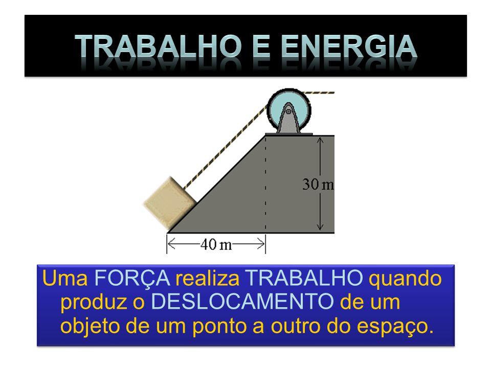 Trabalho e Energia Uma FORÇA realiza TRABALHO quando produz o DESLOCAMENTO de um objeto de um ponto a outro do espaço.