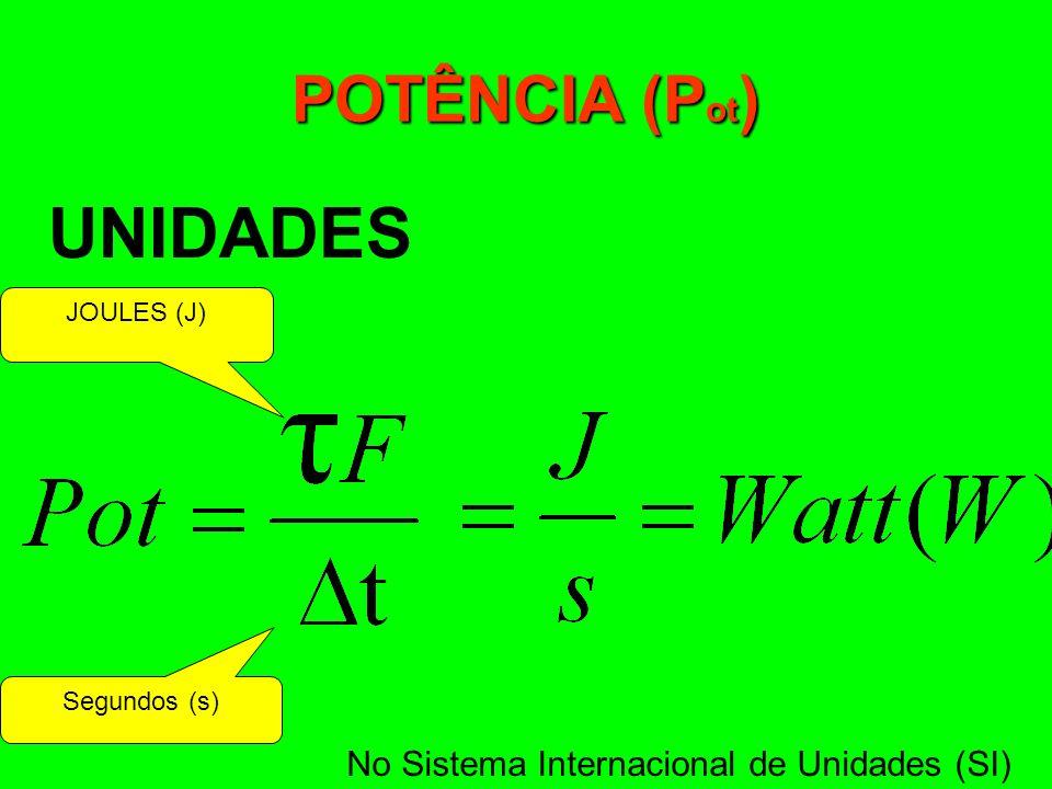 No Sistema Internacional de Unidades (SI)