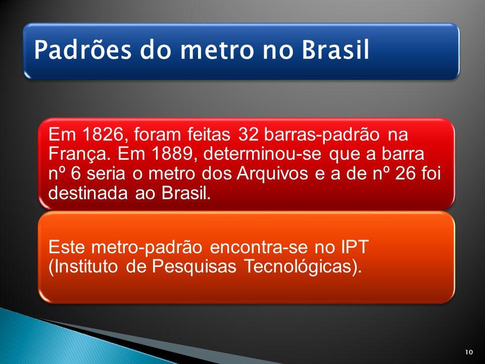Padrões do metro no Brasil
