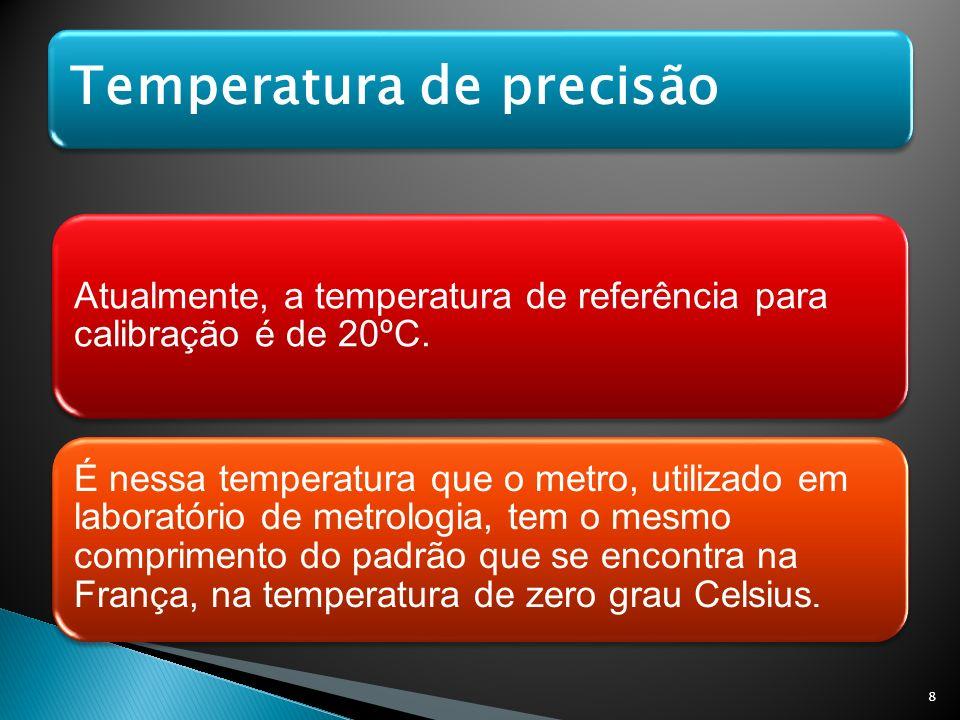 Atualmente, a temperatura de referência para calibração é de 20ºC.