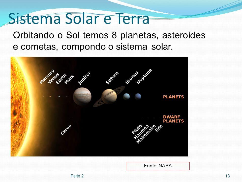 Sistema Solar e Terra Orbitando o Sol temos 8 planetas, asteroides e cometas, compondo o sistema solar.