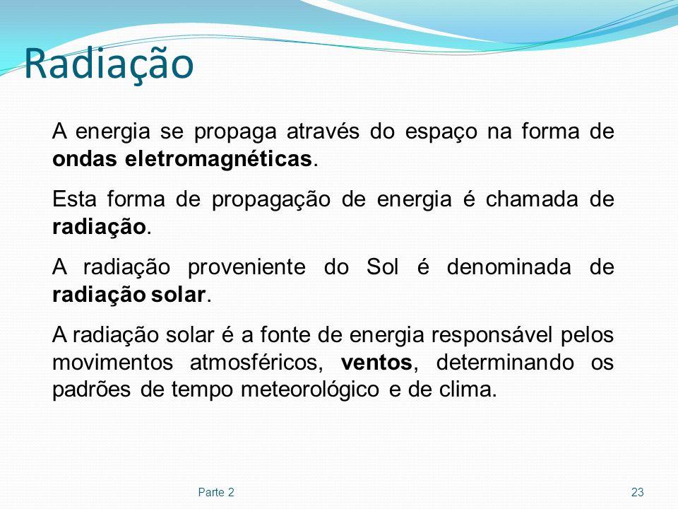 Radiação A energia se propaga através do espaço na forma de ondas eletromagnéticas. Esta forma de propagação de energia é chamada de radiação.