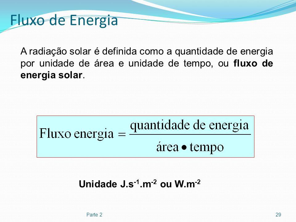 Fluxo de Energia A radiação solar é definida como a quantidade de energia por unidade de área e unidade de tempo, ou fluxo de energia solar.