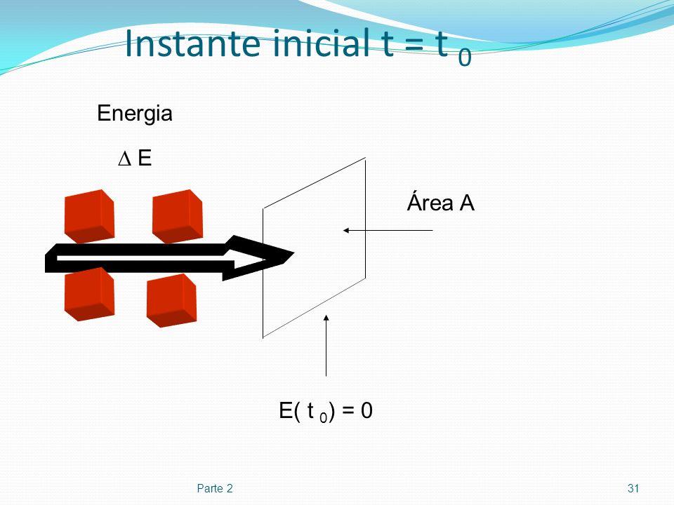Instante inicial t = t 0 Energia  E Área A E( t 0) = 0 Parte 2