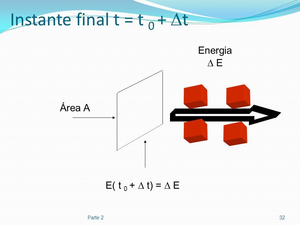 Instante final t = t 0 + t Energia  E Área A E( t 0 +  t) =  E