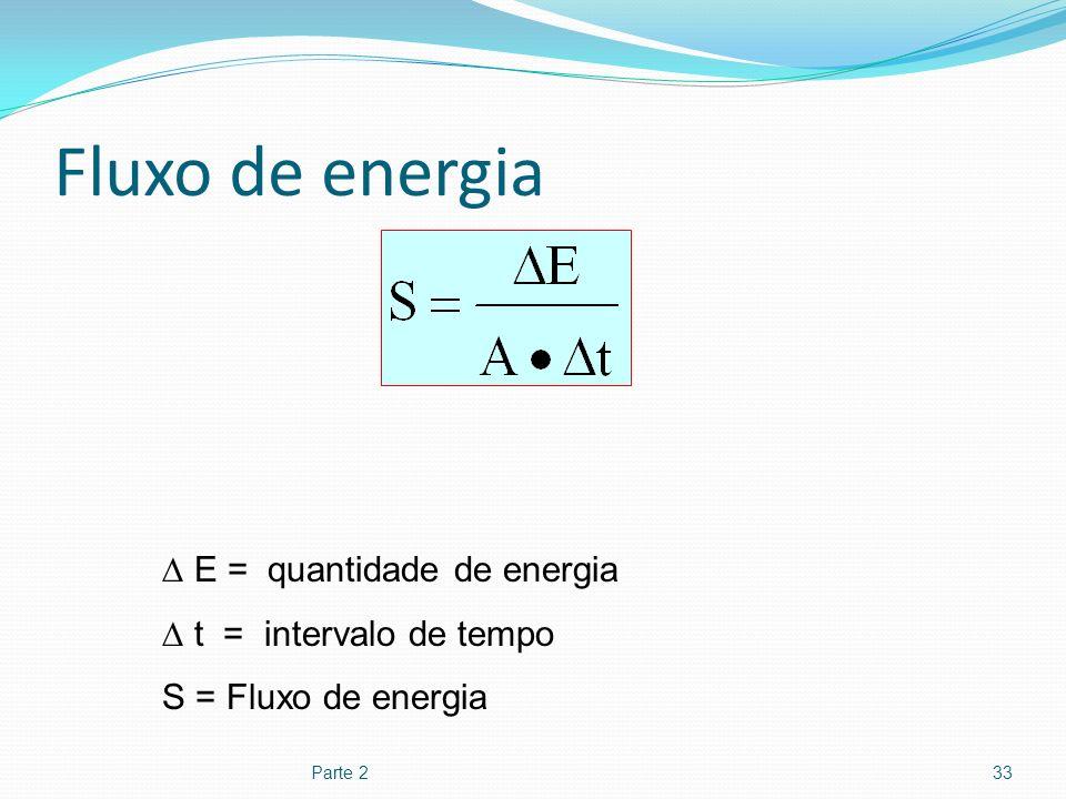 Fluxo de energia E = quantidade de energia t = intervalo de tempo