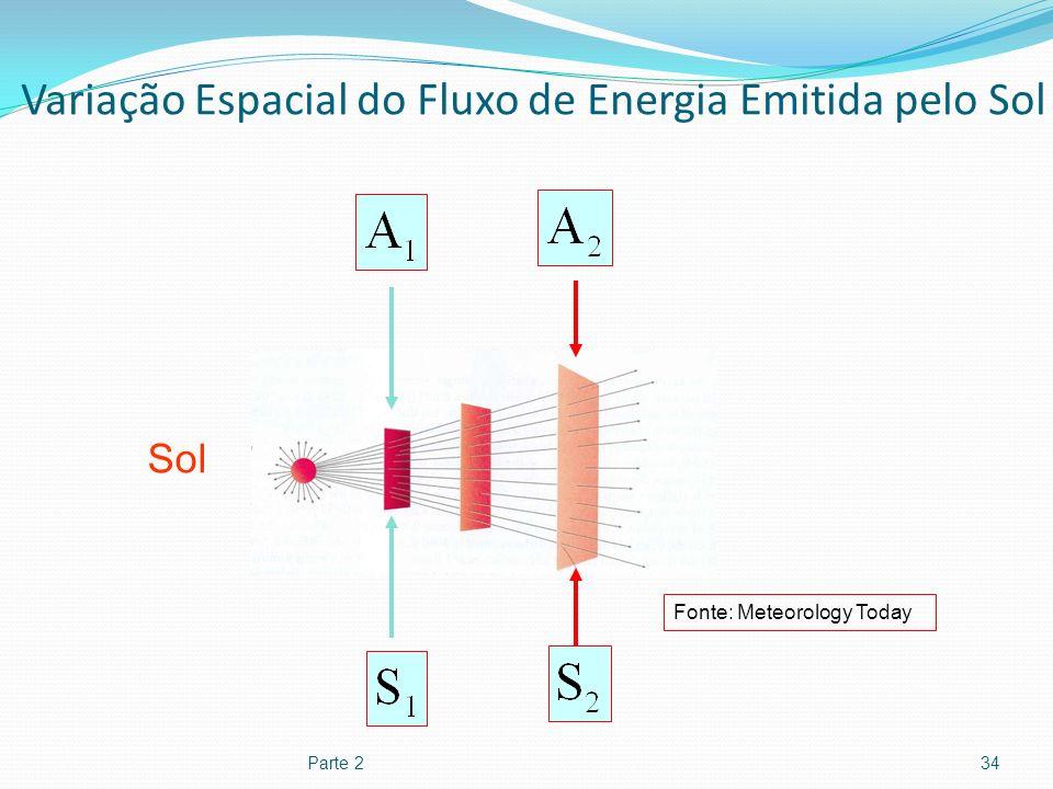 Variação Espacial do Fluxo de Energia Emitida pelo Sol