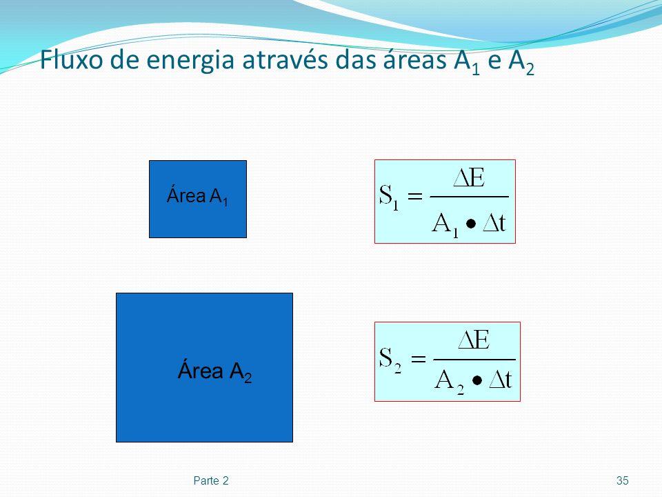 Fluxo de energia através das áreas A1 e A2