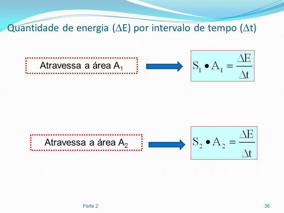 Quantidade de energia (E) por intervalo de tempo (t)