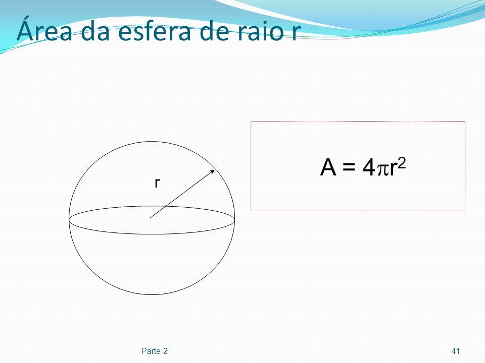 Área da esfera de raio r r A = 4r2 Parte 2