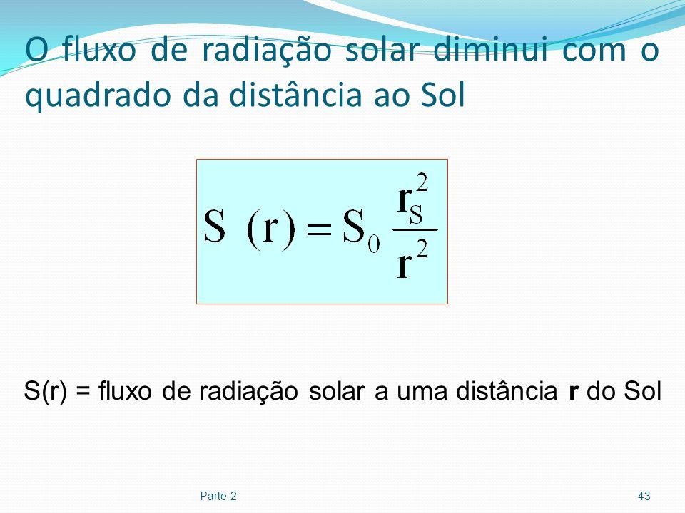 O fluxo de radiação solar diminui com o quadrado da distância ao Sol