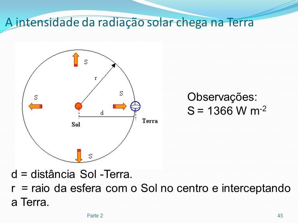A intensidade da radiação solar chega na Terra