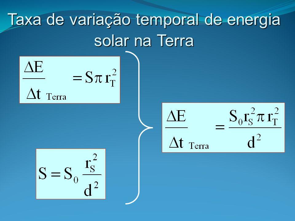 Taxa de variação temporal de energia solar na Terra