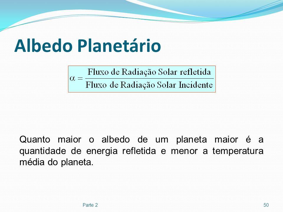 Albedo Planetário Quanto maior o albedo de um planeta maior é a quantidade de energia refletida e menor a temperatura média do planeta.