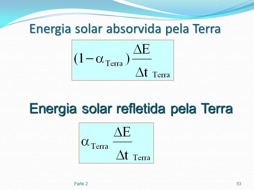 Energia solar absorvida pela Terra