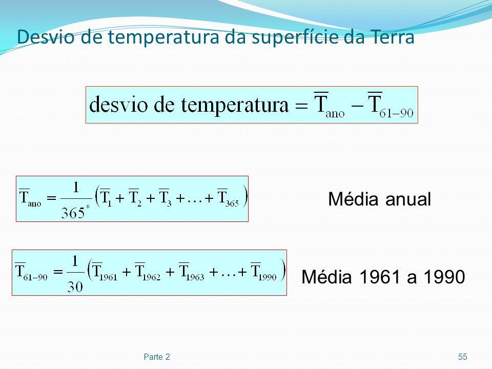 Desvio de temperatura da superfície da Terra
