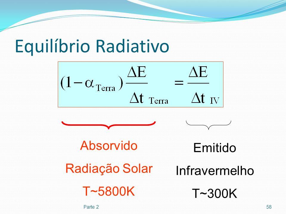 Equilíbrio Radiativo Absorvido Emitido Radiação Solar Infravermelho