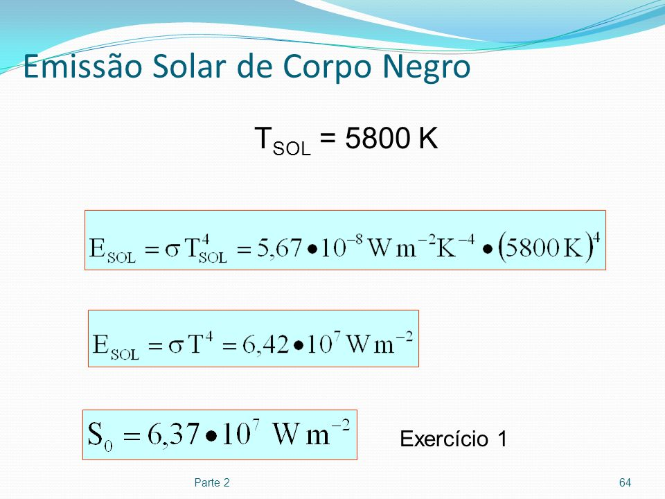 Emissão Solar de Corpo Negro