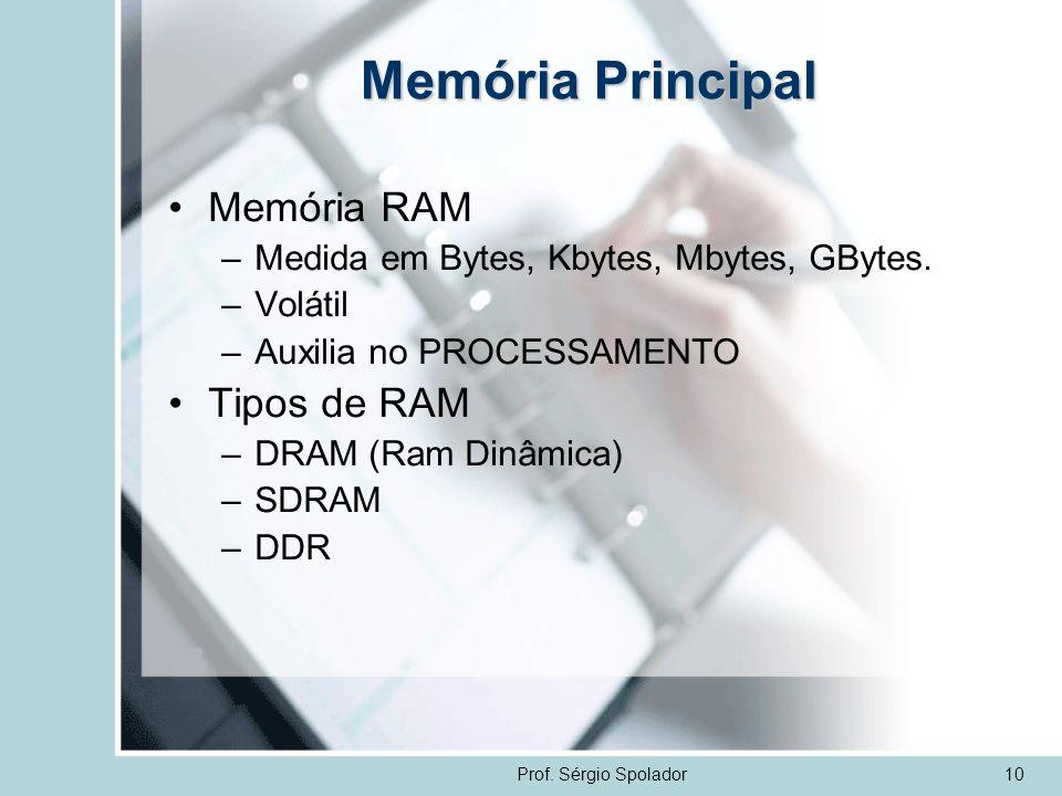 Memória Principal Memória RAM Tipos de RAM