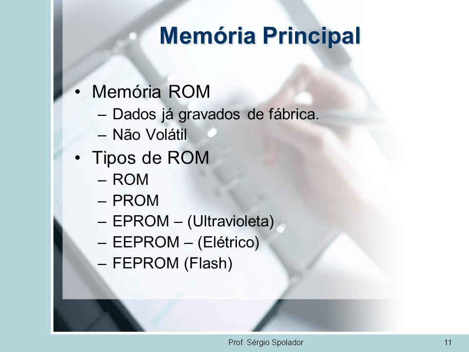 Memória Principal Memória ROM Tipos de ROM