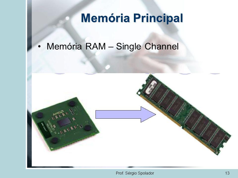 Memória Principal Memória RAM – Single Channel Prof. Sérgio Spolador