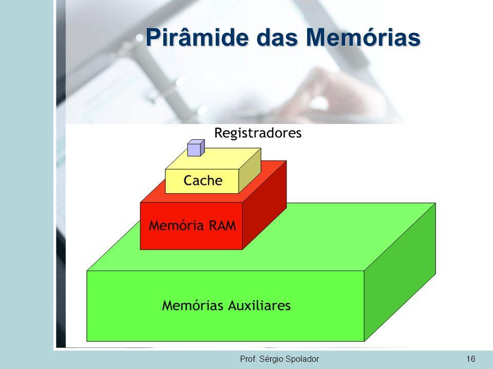 Pirâmide das Memórias Prof. Sérgio Spolador 16