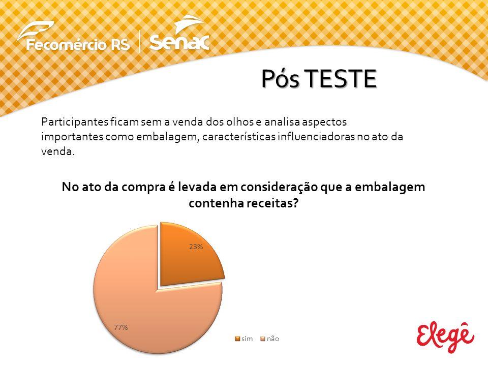 Pós TESTE Participantes ficam sem a venda dos olhos e analisa aspectos importantes como embalagem, características influenciadoras no ato da venda.