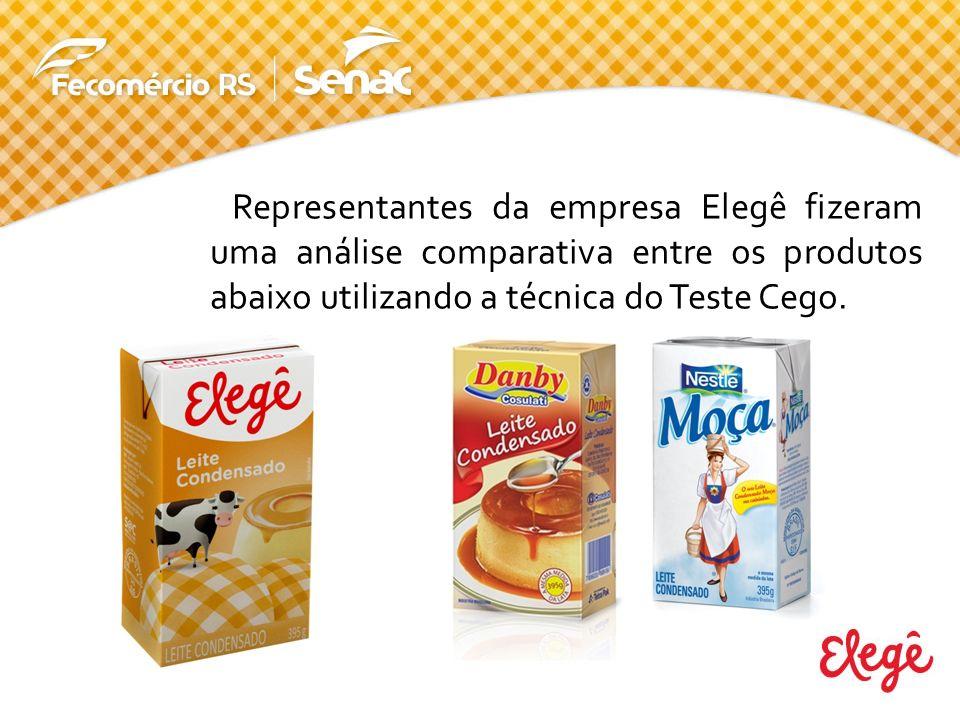 Representantes da empresa Elegê fizeram uma análise comparativa entre os produtos abaixo utilizando a técnica do Teste Cego.