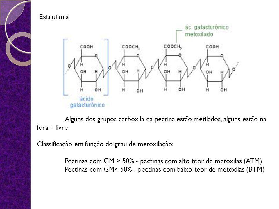 Estrutura Alguns dos grupos carboxila da pectina estão metilados, alguns estão na foram livre. Classificação em função do grau de metoxilação: