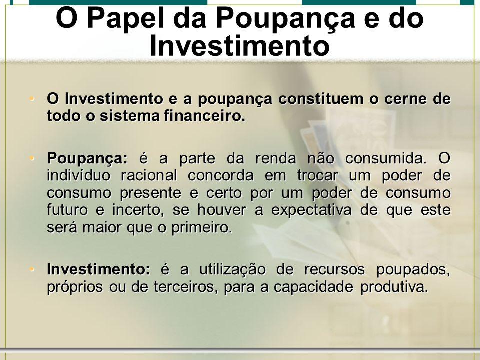 O Papel da Poupança e do Investimento