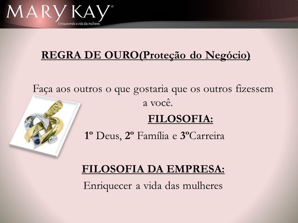 REGRA DE OURO(Proteção do Negócio)