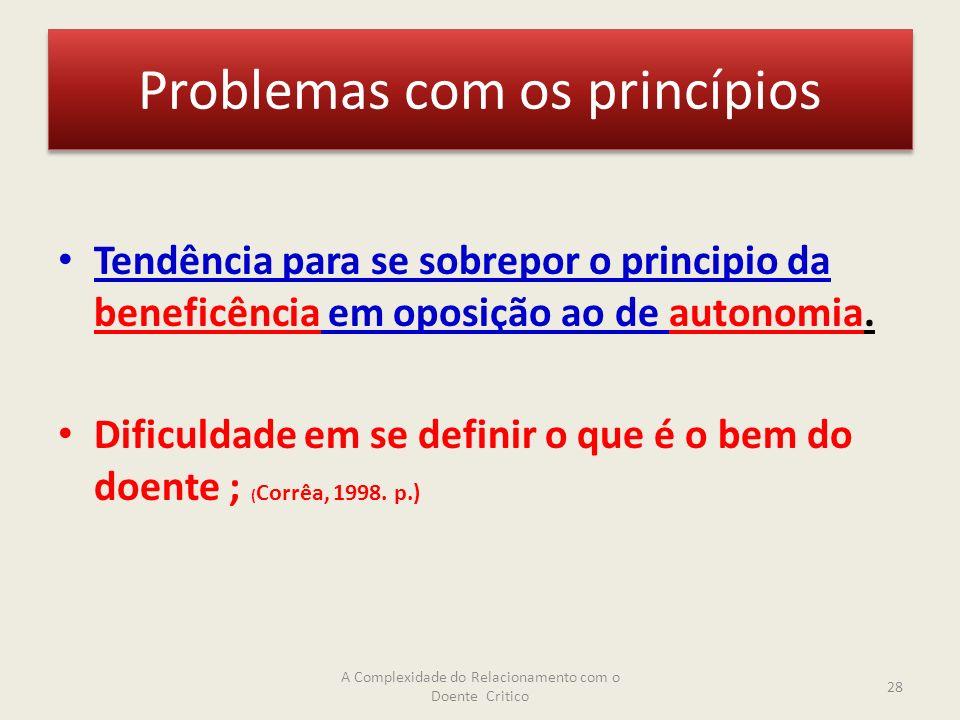 Problemas com os princípios