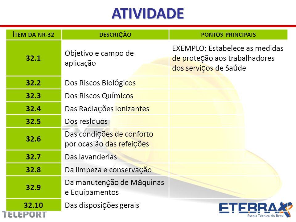 ATIVIDADE 32.1 Objetivo e campo de aplicação