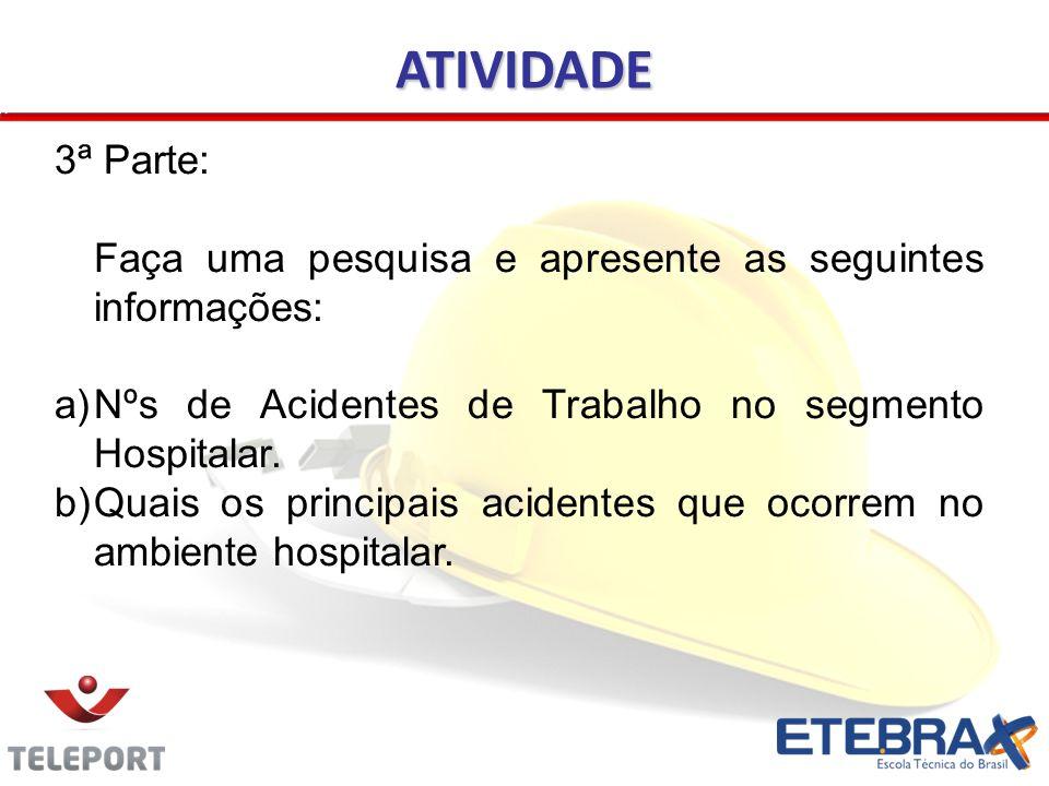 ATIVIDADE 3ª Parte: Faça uma pesquisa e apresente as seguintes informações: Nºs de Acidentes de Trabalho no segmento Hospitalar.