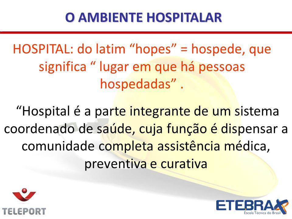 O AMBIENTE HOSPITALAR HOSPITAL: do latim hopes = hospede, que significa lugar em que há pessoas hospedadas .
