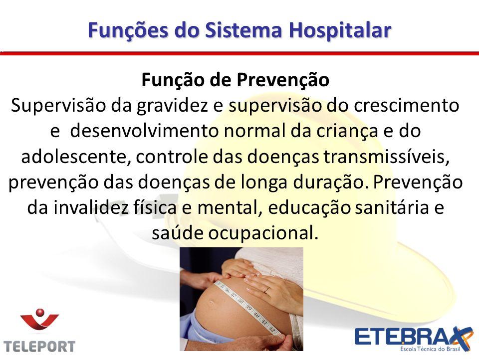 Funções do Sistema Hospitalar