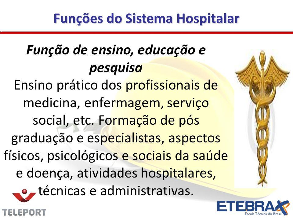 Funções do Sistema Hospitalar Função de ensino, educação e pesquisa